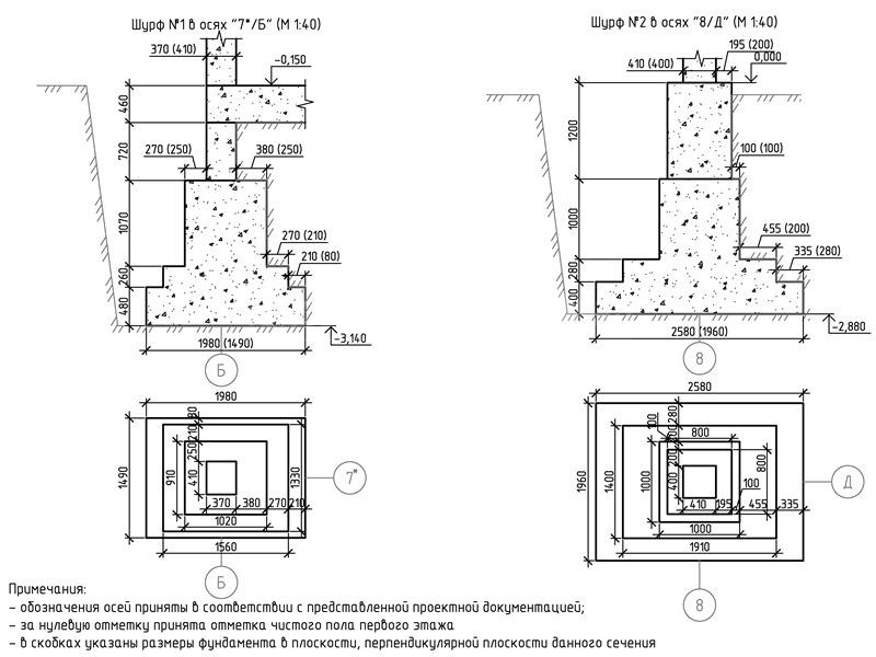 Реферат обследование оснований и фундаментов 7472